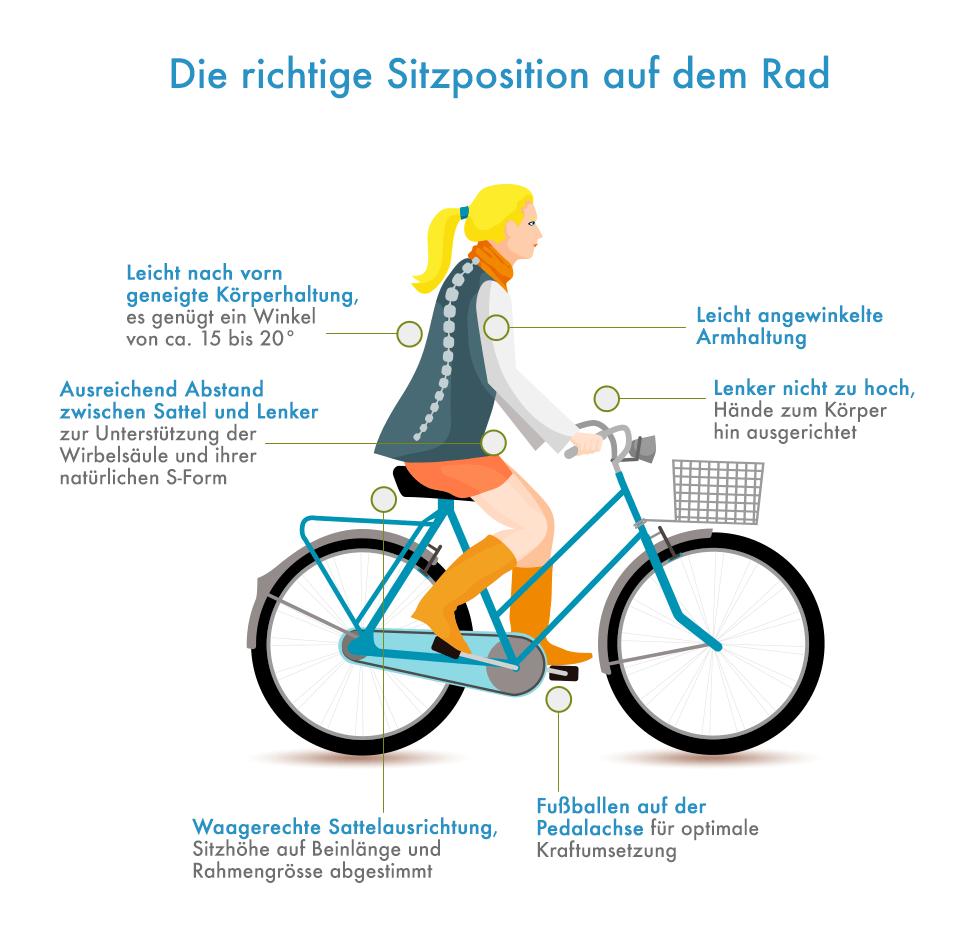 Richtige Sitzposition Mountainbike Was Beachten Die Gesundheitsseite